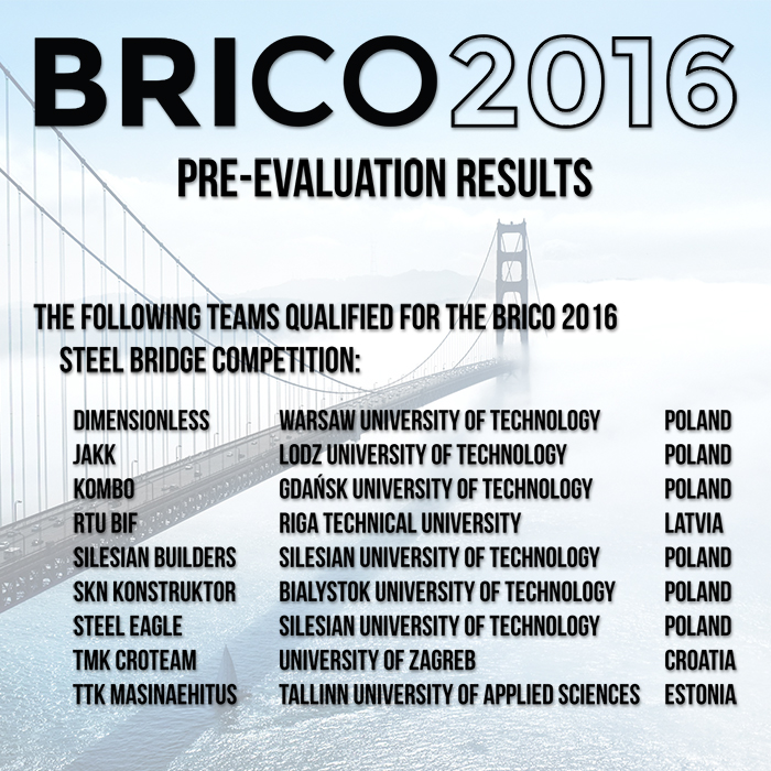Pre-evaluation results